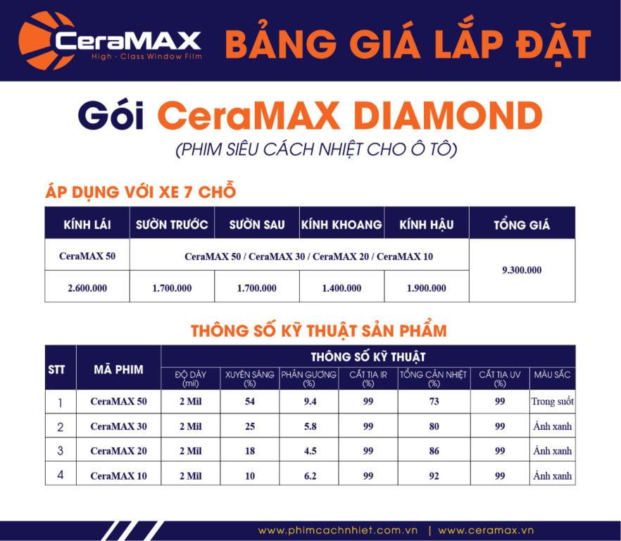 Bảng giá dán phim cách nhiệt CeraMAX cho xe 7 chỗ