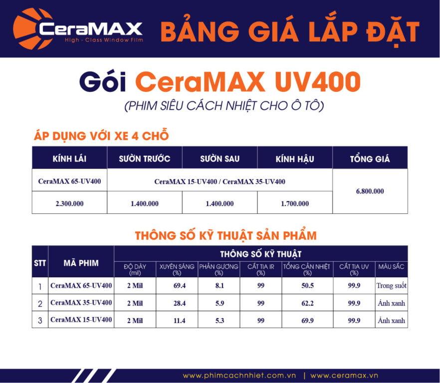 Bảng giá dán phim cách nhiệt CeraMAX cho xe 4 chỗ