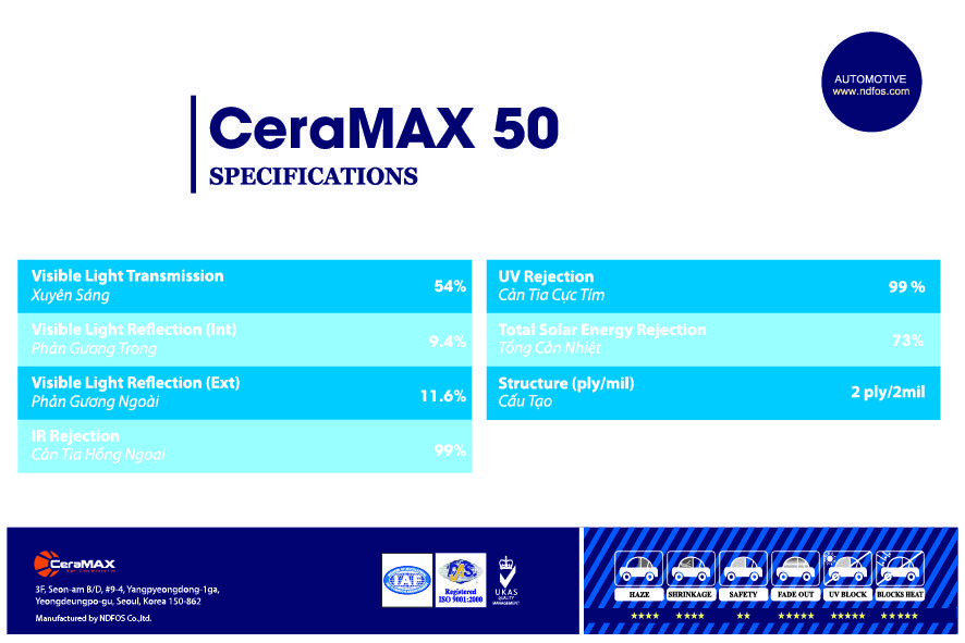 phim cách nhiệt CeraMAX 50